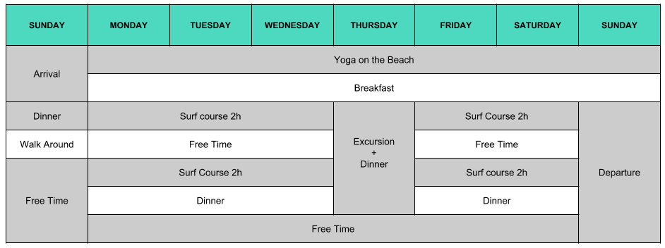 Surf camp in Tenerife - program of stay